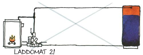 Расположение Laddomat и котла (неправильно)